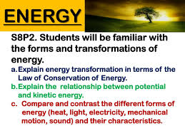 Compare And Contrast Sound And Light Ppt Energy Powerpoint Presentation Free Download Id 2811685