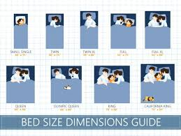 mattress sizes double vs full. Full Size Vs Twin Living Room Mattress Chart And Bed Dimensions The Definitive Guide Within . Sizes Double D