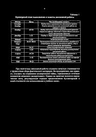 Методические рекомендации по выполнению и защите дипломных работ pdf 9 Таблица 1 Примерный план выполнения и защиты дипломной работы Месяц Даты Что необходимо сделать Октябрь
