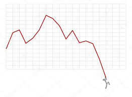 Profit Graph Going Down Stock Vector Zayatsandzayats 10309942