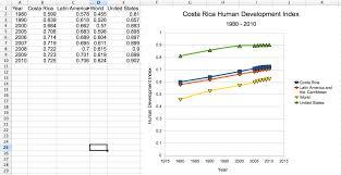 Super Chart Advanced Charting In Calc Purple Room