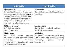 Soft Skills To Put On Resume A To Z Teacher Stuff Biography Book
