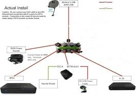 directv hd dvr wiring diagram images tv rv satellite wiring wiring diagram for home connection new hr34 atampt