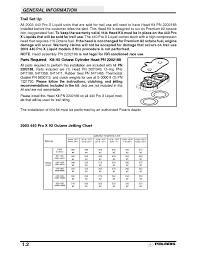 Ski Doo Jetting Chart Jetting For An 02 Polaris Pro X 440