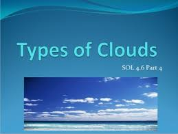 Types Of Clouds Ppt Sol 4 6 Types Of Clouds Powerpoint