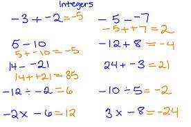 Integers Examples Homework Help Subtracting Integers