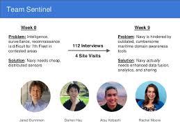 Opnav N2 N6 Org Chart Sentinel Lessons Learned H4d Stanford 2016