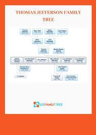 Family Tree Of Thomas Jefferson Flow Chart In 2019 Thomas