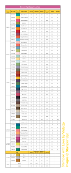 An Inventory Chart See What You Have At A Glance Stampin