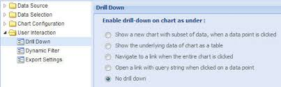Drill Point Chart Collabion Charts For Sharepoint Documentation