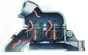Реферат Термостат в двигателе КамАЗа карбюратор К А  Термостат в двигателе КамАЗа карбюратор К 88А Устройство автомобилей ВАЗ 2106 и