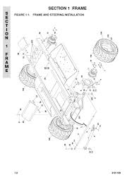 jlg mrt wiring diagram wiring diagrams and schematics images of jlg 450aj wiring schematics wire diagram