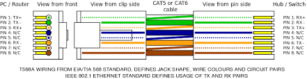 lan wiring diagram standard ethernet cable rj45 gif wiring diagram Standard Ethernet Wiring Diagram lan wiring diagram gigabit for ethernet on images free 59735d6ed411d jpg wiring diagram full version standard ethernet cable wiring diagram