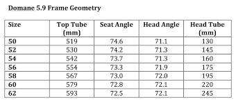 Bicycle Frame Size Chart Trek Lajulak Org