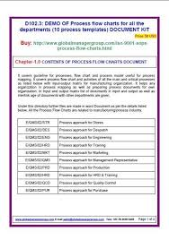 Iso 9001 Templates Documents Covers Guideline For Processes