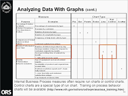 Blank Graph Chart Awesome Blank Pie Chart Template Awesome Excel Run