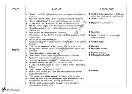 english extension sylvia plath analysis year hsc english  english extension 1 sylvia plath analysis