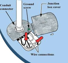 wiring diagram for an electric water heater the wiring diagram rheem hot water thermostat wiring diagram nodasystech wiring diagram