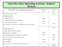 free cash flows example cash flow layout template weekly cash flow free statement example