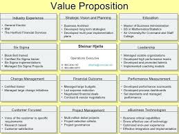 Value Proposition Examples Sales Proposal Template Word ...