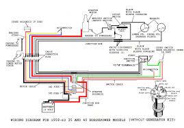 suzuki wiring harness diagram advance wiring diagram suzuki outboard wiring harness wiring diagram expert suzuki marine wiring harness diagram suzuki outboard wiring harness