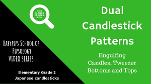 Babypips Chart Patterns Babypips Forex Education Elementary Grade 2 Dual Candlestick Patterns