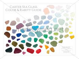 carter sea glass color rarity guide poster detail