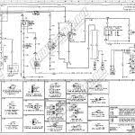 ford truck trailer wiring diagram simple ford f150 trailer wiring ford truck trailer wiring diagram new ford f250 wiring diagram roc grp org striking 1976 f100