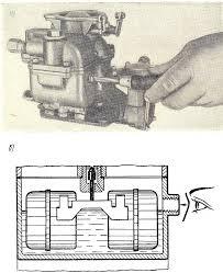 Проверка уровня топлива в поплавковой камере карбюратора К А  Способ проверки уровня топлива в карбюраторе на работающем двигателе а отвертывание контрольной пробки б проверка уровня топлива