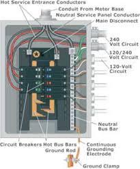 circuit breaker panel diagram ireleast readingrat net Circuit Breaker Panel Wiring Diagram residential circuit breaker panel wiring diagram images panel sub, circuit diagram circuit breaker panel wiring diagram pdf