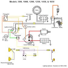 wiring diagrams wf only cub cadets cub cadet lt1046 blades at Cub Cadet 1046 Wiring Schematic