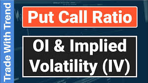Nifty Put Call Ratio Historical Chart Option Chain Analysis Put Call Ratio Implied Volatility Open Interest Analysis