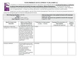 8 Best Images Of Employee Planning Worksheet Free Goal
