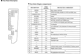similiar 2001 ford escape fuse diagram keywords f550 fuse diagram on interior fuse box location 2001 2004 ford escape