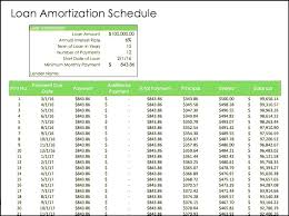 amortization schedule with extra payments spreadsheet car loan amortization schedule with extra payments xls monthly