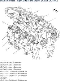 5 3 liter chevy engine diagram wiring diagrams schematic 5 3 vortec engine diagram explore wiring diagram on the net u2022 2002 chevy trailblazer exhaust system diagram 5 3 liter chevy engine diagram