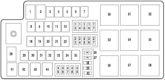 ford fusion (2010 2012) fuse box diagram (american version fusion fuse box location ford fusion fuse box diagram engine compartment fuse box (except hybrid)