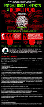 best psychological effects ideas interesting  psychological effects of horror films hahahaha wimps
