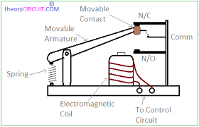dc relay switch fan winding connection diagram ceiling fan connection diagram pdf