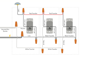 noon home support you can still proceed installing your noon switches by re purposing one of the traveler wires running between the boxes just follow this diagram