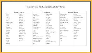 penny worksheets