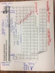 periodic table cheat sheet.jpg