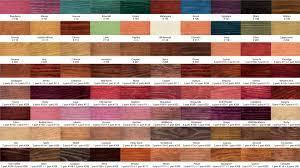 Saman Water Based Stain Color Chart Saman Wood Stain Colour Chart Www Bedowntowndaytona Com