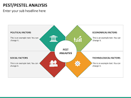 pestel analysis okl mindsprout co pest pestel analysis powerpoint template sketchbubble