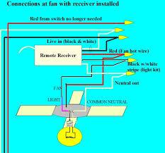 ceiling fan remote control installation centralroots com hampton bay ceiling fan wiring diagram with remote hunter ceiling fan remote wiring www lightneasy net