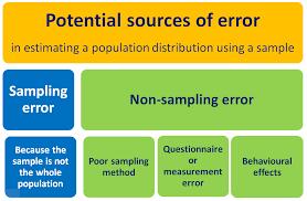 example essay process analysis procedure pmr