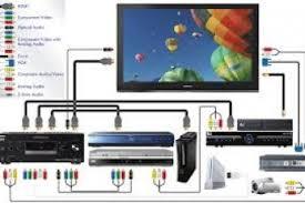 home audio wiring diagram wiring diagram byblank whole house audio wiring at Home Audio Wiring Diagram