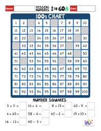 Hundreds Chart Missing Numbers 1 To 60 Worksheets