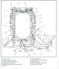 yamaha outboard wiring harness wiring diagram for outboard motor yamaha outboard wiring harness wiring diagram for outboard motor yamaha outboard wiring harness connectors