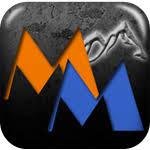 Find Dirt Bike Brake Clutch Lever - Midwest Mountain Engineering